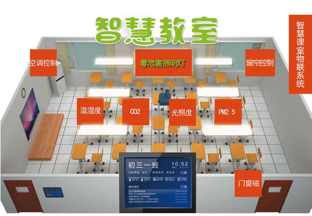 智慧课室物联系统